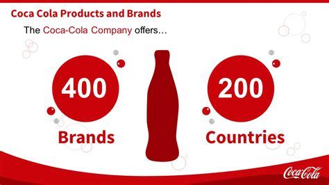 product layout coca cola coca cola slidegenius powerpoint design presentation