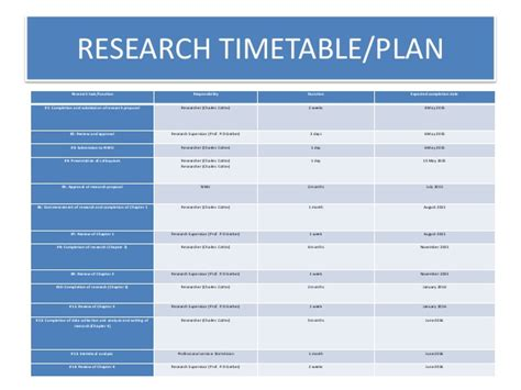 Research Timetable Template by Research Timetable
