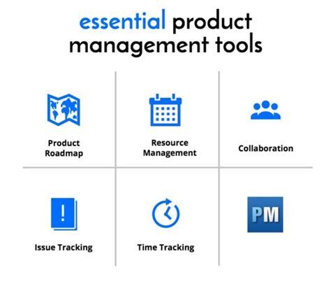 product management essentials tools and techniques for becoming an effective technical product manager books 5 product management tools your team should be using