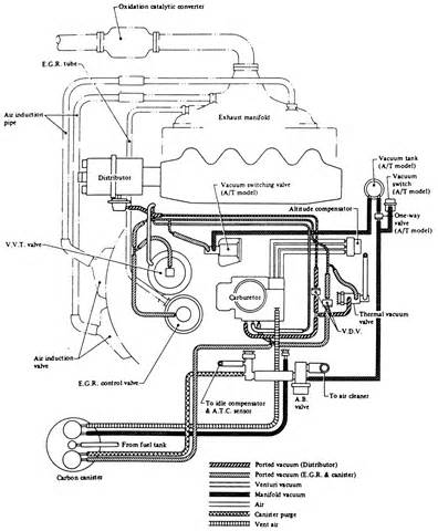 1983 ford 5 8l engine diagram ford 302 horsepower upgrades 1994 ford f150 5 0 specs