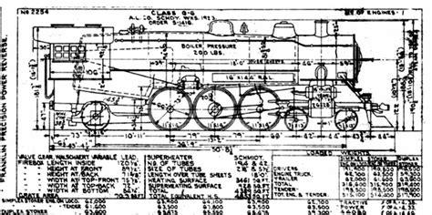 steam locomotive diagram steam locomotive diagrams thumbnails