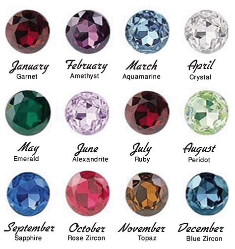 november birthstone birthstones by month