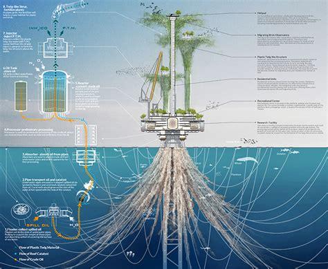 noah oasis skyscraper transforms offshore oil rigs