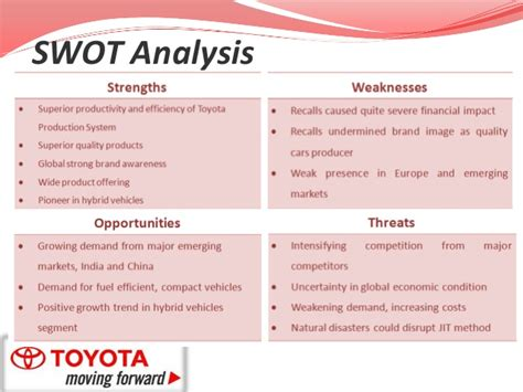 Toyota Analysis Strategic Management Toyota Study