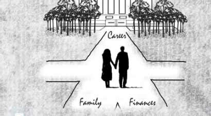 Mba And Marriage by Pursuing Mba Post Marriage An Unconventional Path For