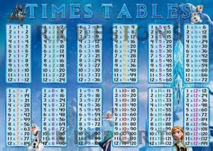 disney frozen cast maths times tables multiplication