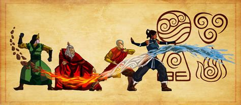 avatar the last airbender avatar the last airbender images the cycle of avatars hd