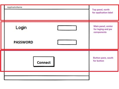 nested layout java java i dont know which swing layout and how to use it to