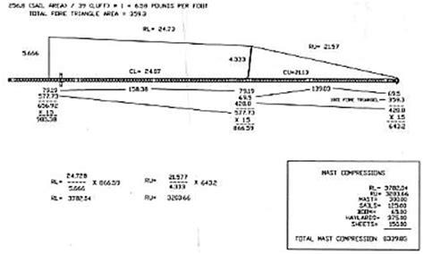 catamaran mast design information steel or aluminum sailboat wilson