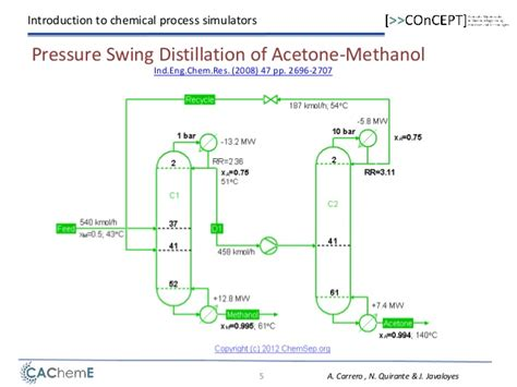 pressure swing distillation introduction to chemical process simulators exles