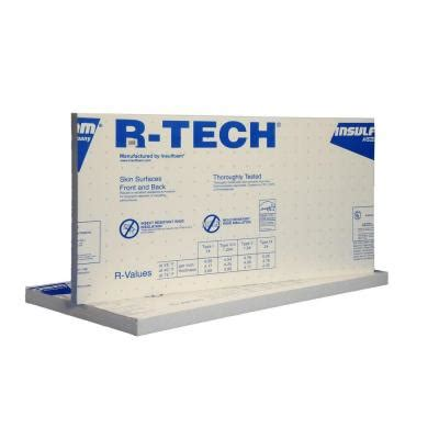 r tech 2 in x 2 ft x 4 ft r 7 7 foam insulating