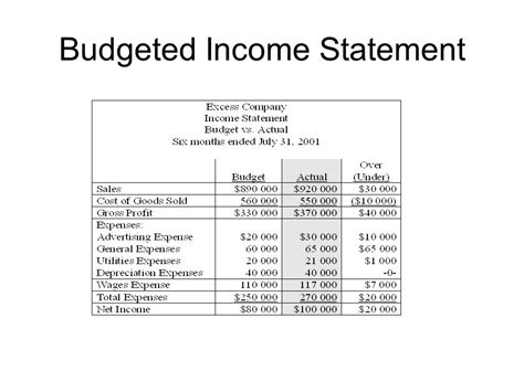 income statement sections introduction to financial analysis ppt video online download