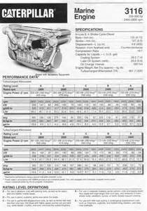 caterpillar 3116ta rblt marine engine