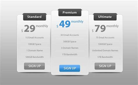 designing pricing plans for subscription based web apps 15 photoshop tutorials on how to design user interface