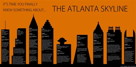 atlanta skyline tattoo the city busy to stop and read a plaque for once