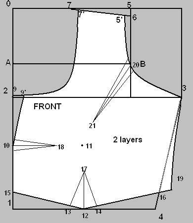 saree blouse pattern making pdf blouse designs cutting pdf collar blouses
