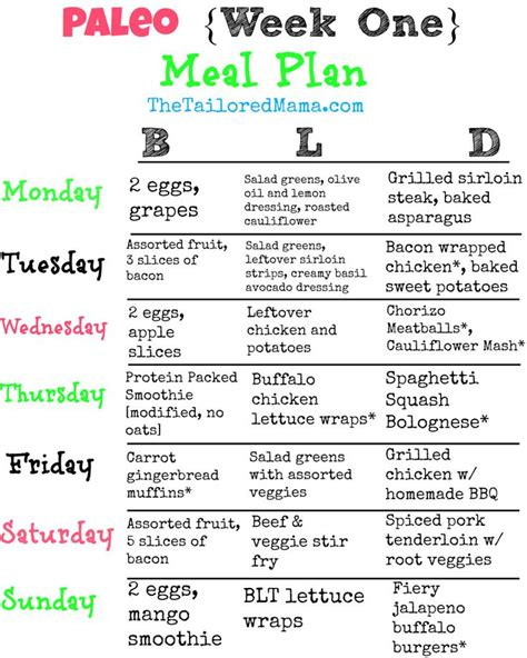 Carb Detox Meal Plan by 25 Best Ideas About Paleo Diet On Paelo Diet