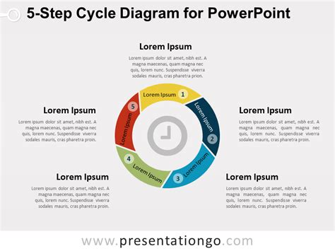 free powerpoint cycle diagrams 5 step cycle diagram for powerpoint presentationgo