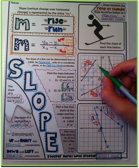 doodle maths sign up slope doodle notes math teaching math and math
