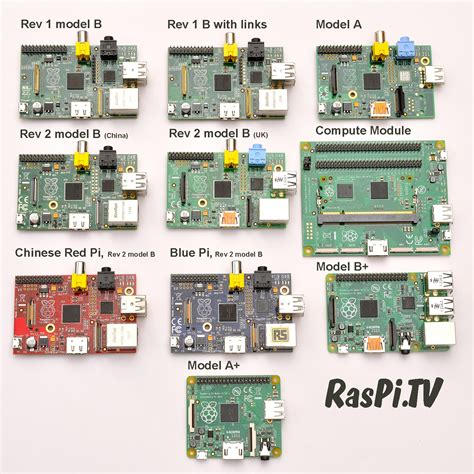 Raspberry Pi 1 Rev B a collection of pis raspberry pi