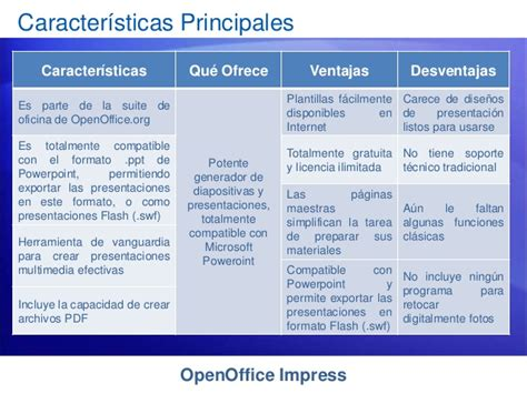 2018 professional open office suite win and mac version cd old