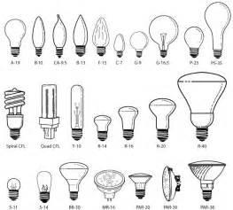light bulb shapes kirby risk all about light bulbs kirby risk