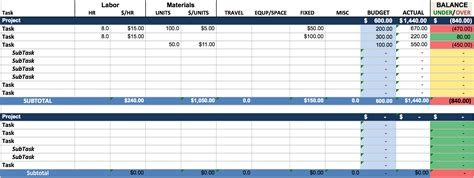 operating expenses template operating expense budget template xls xlstemplates
