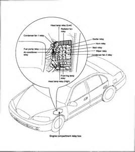 5 best images of 2001 altima relay diagram 2006 nissan