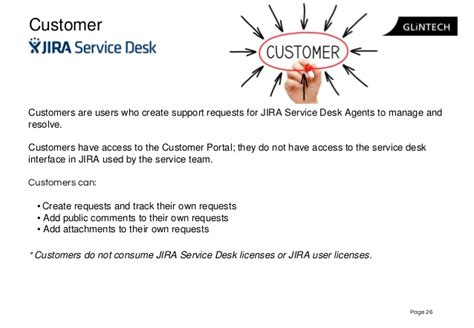 jira service desk collaborators jira service desk workshop 2015 glintech