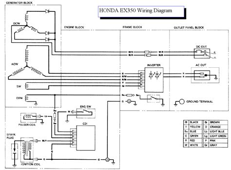 honda rancher wiring schematic honda get free image