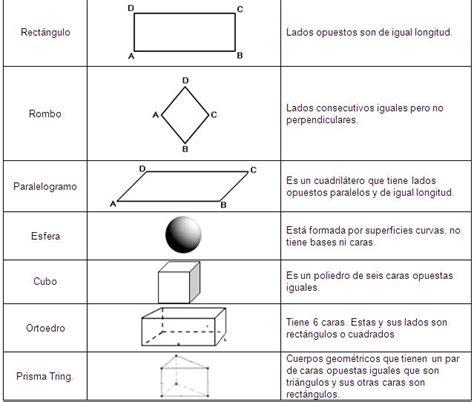 figuras geometricas y sus caracteristicas figuras geometricas con sus caracteristicas imagui