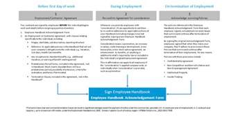 canadian employee handbook acknowledgement form