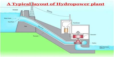 typical layout of hydro power plant hydroelectric energy 10 things you must know about