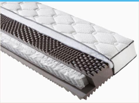 matratzen 80x190 preis matratzen shop matratze kaufen bei