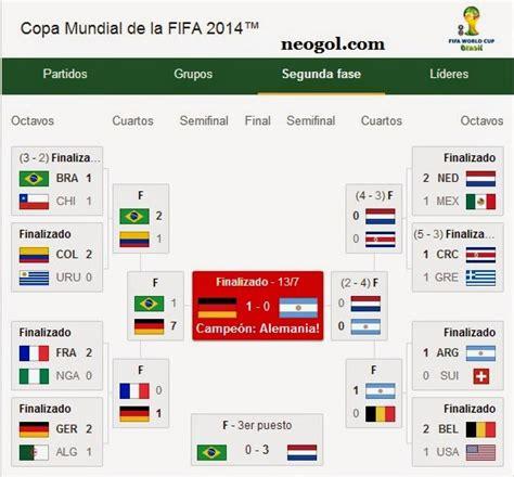 resultados mundial calendario mundial brasil 2014 fixture completo y todos