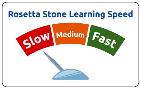 rosetta stone how it works rosetta stone reviews why it doesn t work