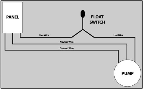 float switch wiring diagram boat efcaviation