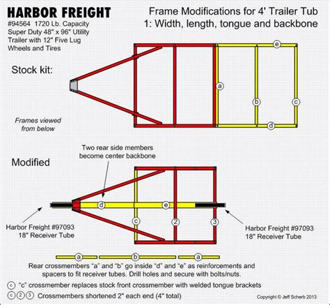 harbor freight boat trailer length 78 best images about overland on pinterest land cruiser