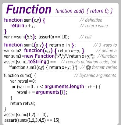 tutorial javascript function javascript functions top website tutorial