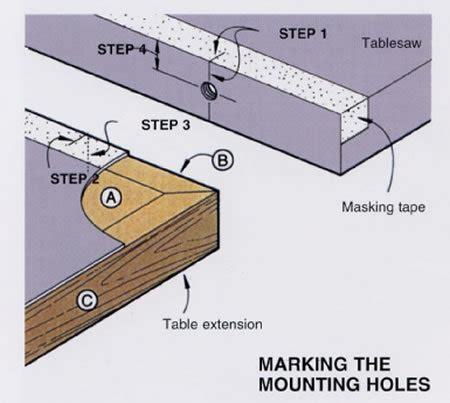 table saw extension plans adding a router extention to your tablesaw