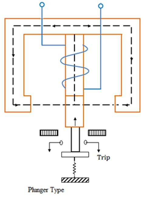electromagnetic induction type relay types of electromagnetic relays my tech info
