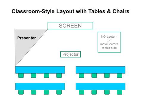 room layout classroom style room layouts medianet