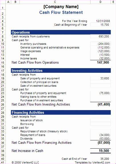 indirect cash flow statement excel template