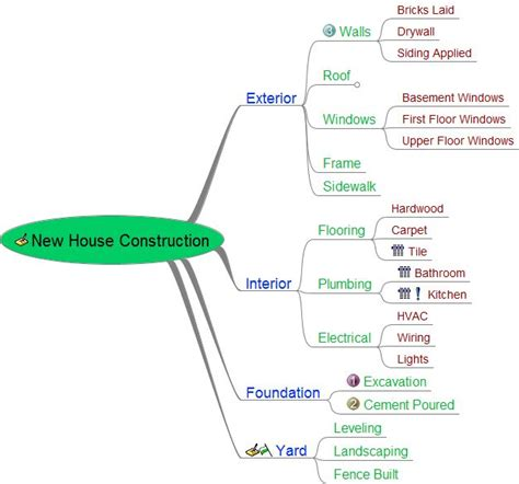 free map tools 17 best ideas about free mind mapping tools on