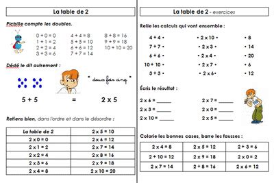Poster Note Isi 8 40 X 20 Cm fiche d exercices ce1 224 imprimer
