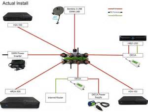 directv wireless genie mini installation directv free