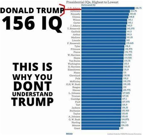 Donald Trump Genius Iq | fact check donald trump s intelligence quotient