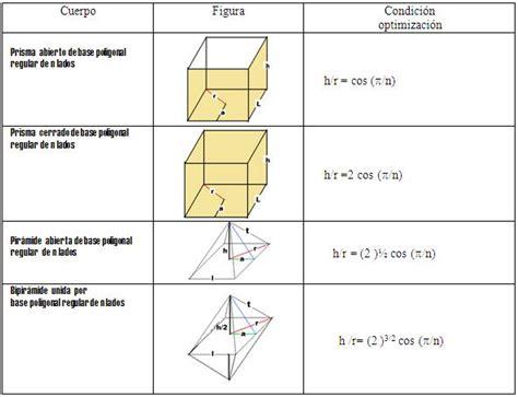 figuras geometricas monografias 79 area y perimetro de figuras geometricas imagui