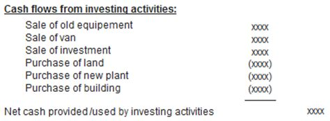 exle of cash flow investing activities investing activities section exle format