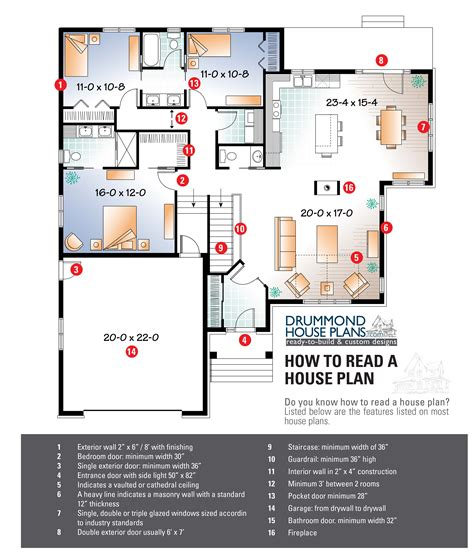 how to read a house plan how to read a floor plan